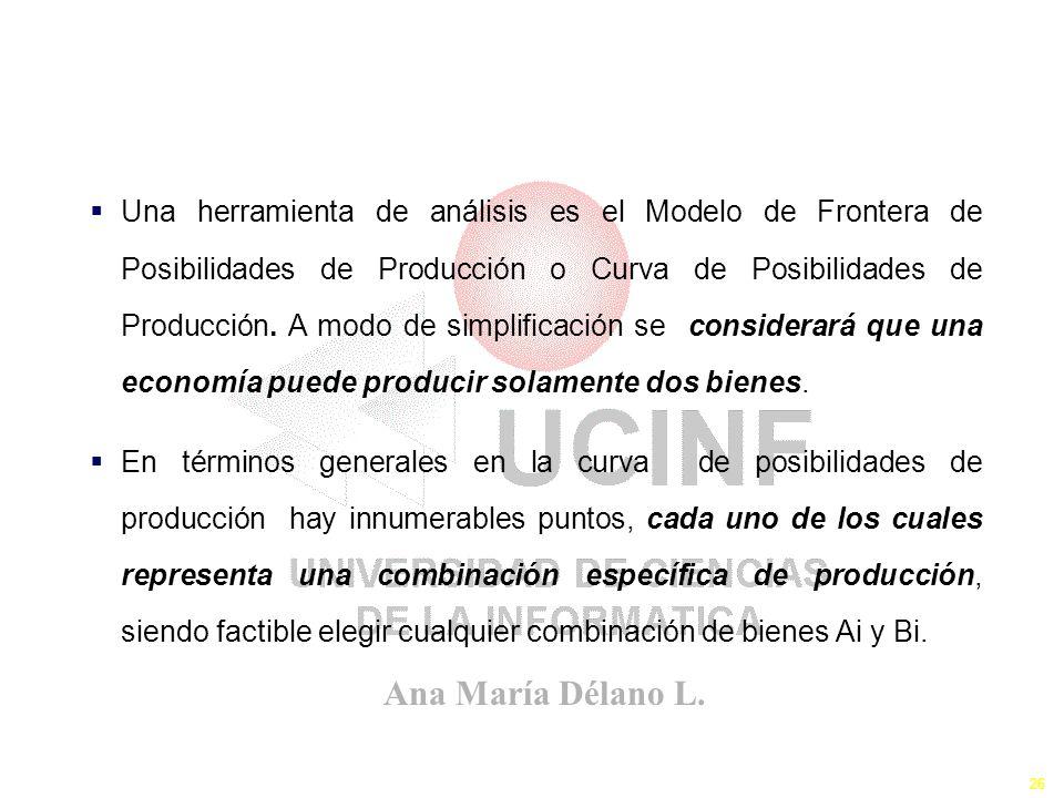 Ana María Délano L. 26 Que Producir FPP ó CPP Una herramienta de análisis es el Modelo de Frontera de Posibilidades de Producción o Curva de Posibilid