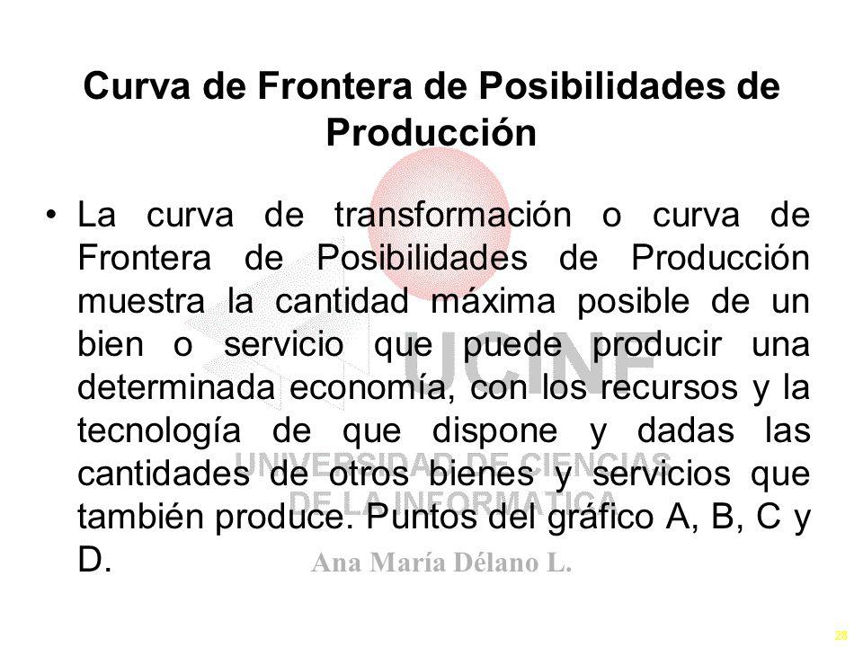 Ana María Délano L. 28 Curva de Frontera de Posibilidades de Producción La curva de transformación o curva de Frontera de Posibilidades de Producción