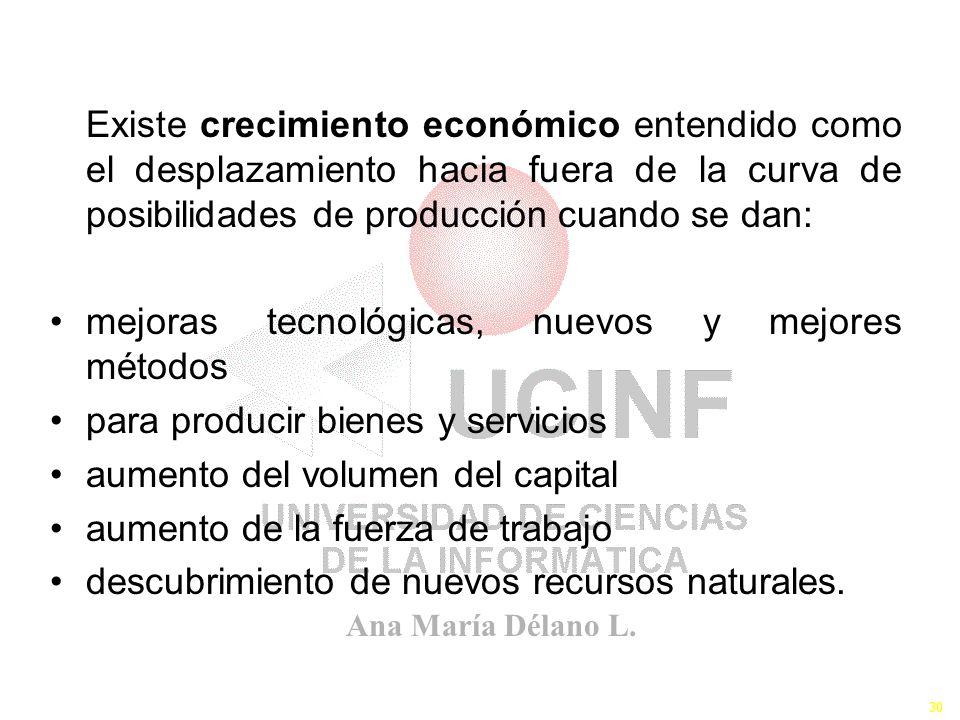 Ana María Délano L. 30 Existe crecimiento económico entendido como el desplazamiento hacia fuera de la curva de posibilidades de producción cuando se