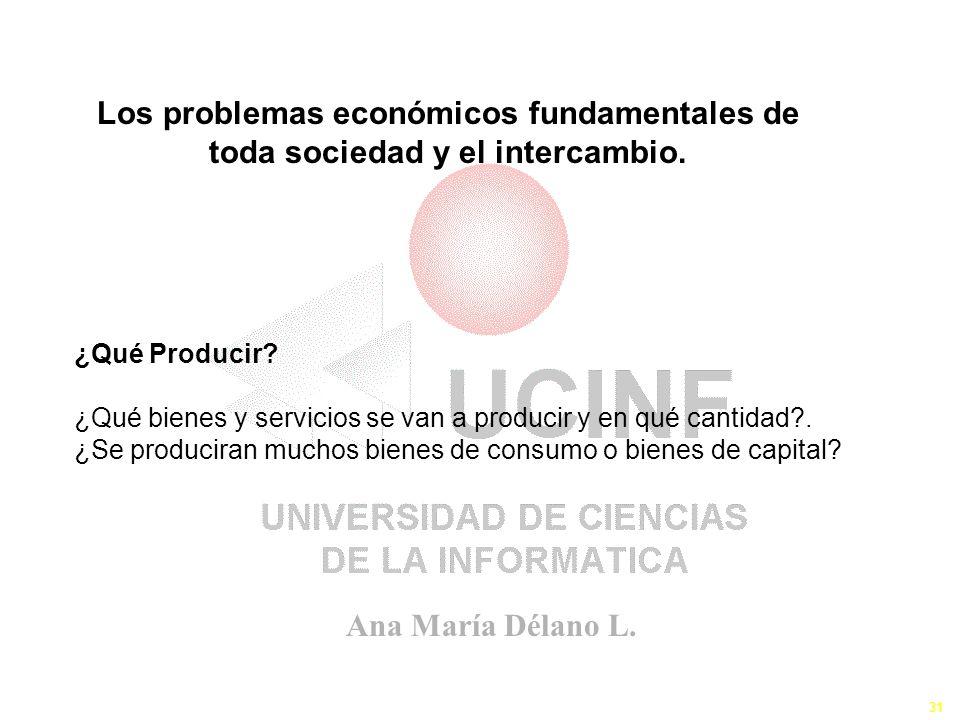 Ana María Délano L. 31 Como y Para Quien Producir ¿Qué Producir? ¿Qué bienes y servicios se van a producir y en qué cantidad?. ¿Se produciran muchos b