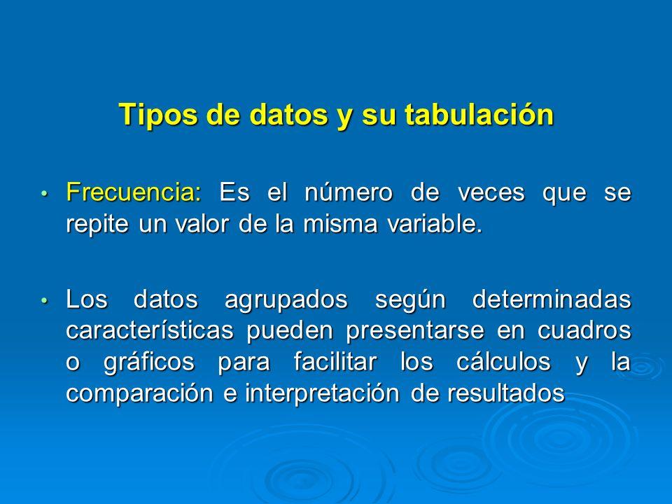 Tipos de datos y su tabulación Cuadro: es la presentación tabular de las diferentes variables seleccionadas con sus respectivas frecuencias, permitiendo presentar su distribución.