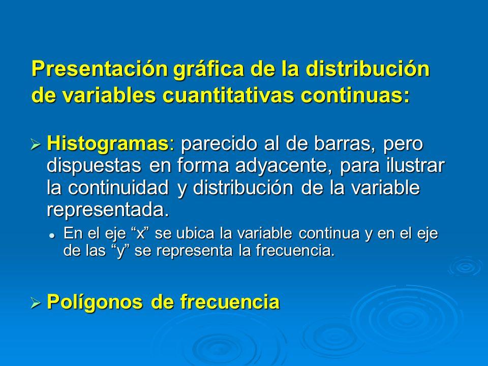 Presentación gráfica de datos: Histograma.