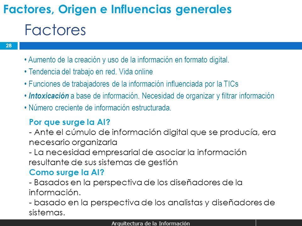 28 Arquitectura de la Información Factores, Origen e Influencias generales Aumento de la creación y uso de la información en formato digital. Tendenci