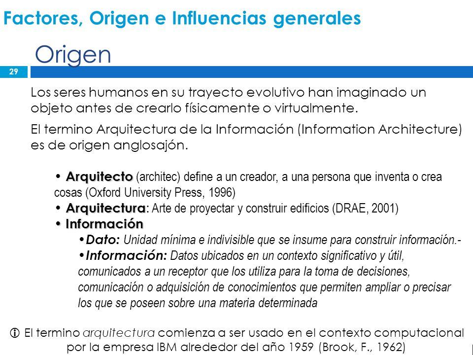 29 Arquitectura de Información Origen Factores, Origen e Influencias generales Los seres humanos en su trayecto evolutivo han imaginado un objeto ante