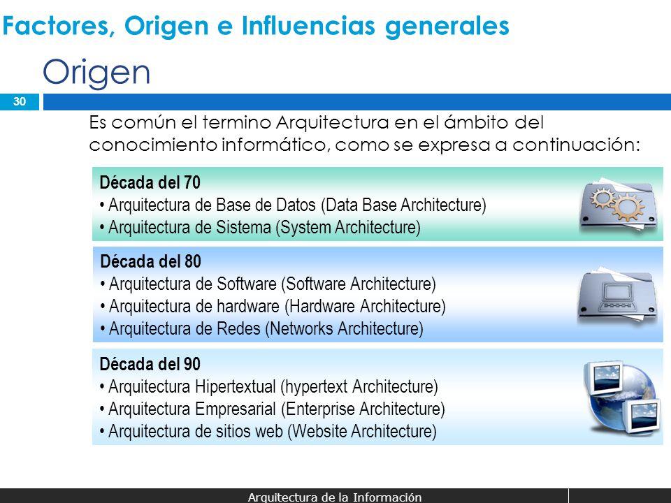 30 Arquitectura de la Información Factores, Origen e Influencias generales Es común el termino Arquitectura en el ámbito del conocimiento informático,