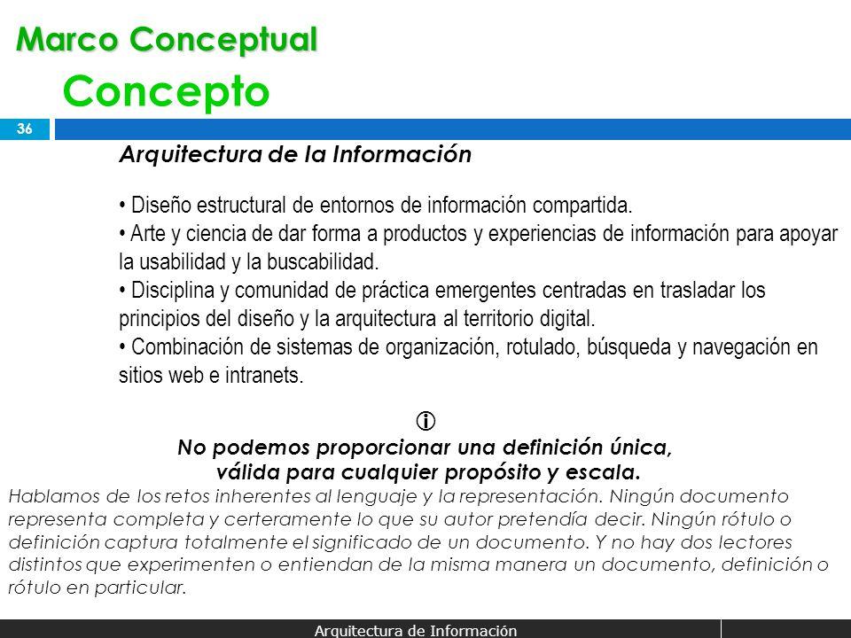 36 Arquitectura de Información Concepto Marco Conceptual Arquitectura de la Información Diseño estructural de entornos de información compartida. Arte