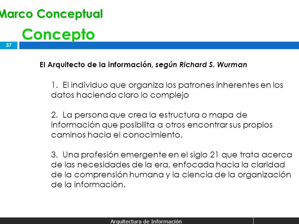 37 Arquitectura de Información El Arquitecto de la información, según Richard S. Wurman 1. El individuo que organiza los patrones inherentes en los da