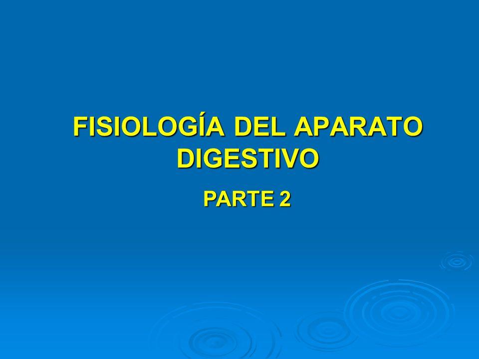 FISIOLOGÍA DEL APARATO DIGESTIVO PARTE 2 DIGESTIÓN EN EL ESTÓMAGO CONTENIDO:.- RESUMEN ANÁTOMOFUNCIONAL DEL ESTÓMAGO..- FUNCIONES DEL ESTÓMAGO..- DIGESTIÓN QUÍMICA DE ALIMENTOS EN EL ESTÓMAGO..- VACIAMIENTO GÁSTRICO Y SU REGULACIÓN.