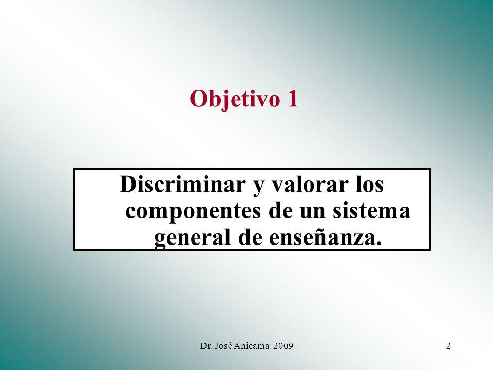 Dr. José Anicama 20071 ESCUELA DE POST GRADO UNIVERSIDAD RICARDO PALMA ESCUELA DE POST GRADO PSICOLOGÍA EDUCATIVA UNIDAD II PSICOLOGÍA Y SISTEMAS DE E