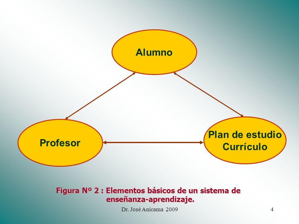 3 SISTEMA GENERAL DE ENSEÑANZA SISTEMA DE ENSEÑANZA SISTEMA DE ADMINISTRACION INFRAES_ TRUCTURA FÍSICA RECURSOS ECONOMICO FINANCIERO RECURSOS HUMANOS