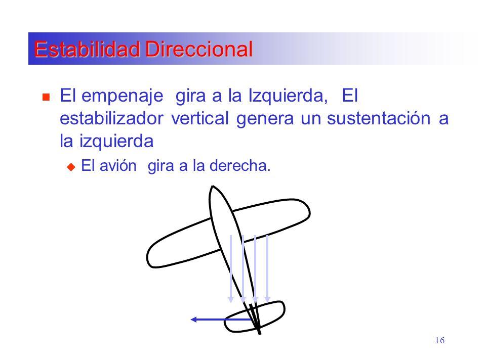 16 Estabilidad Direccional n El empenaje gira a la Izquierda, El estabilizador vertical genera un sustentación a la izquierda u El avión gira a la der
