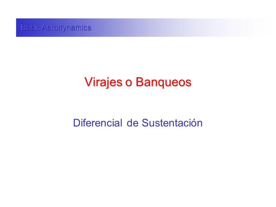 Virajes o Banqueos Diferencial de Sustentación