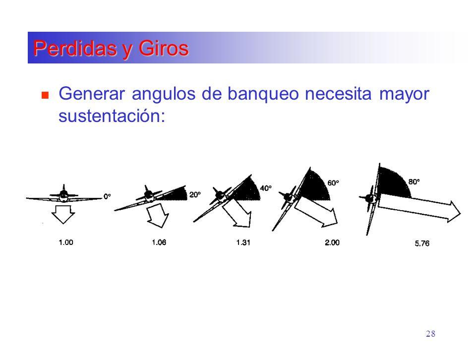 28 Perdidas y Giros n Generar angulos de banqueo necesita mayor sustentación: