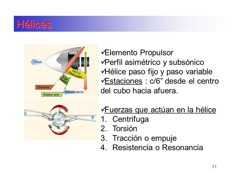 Hélices 31 Elemento Propulsor Perfil asimétrico y subsónico Hélice paso fijo y paso variable Estaciones : c/6 desde el centro del cubo hacia afuera. F