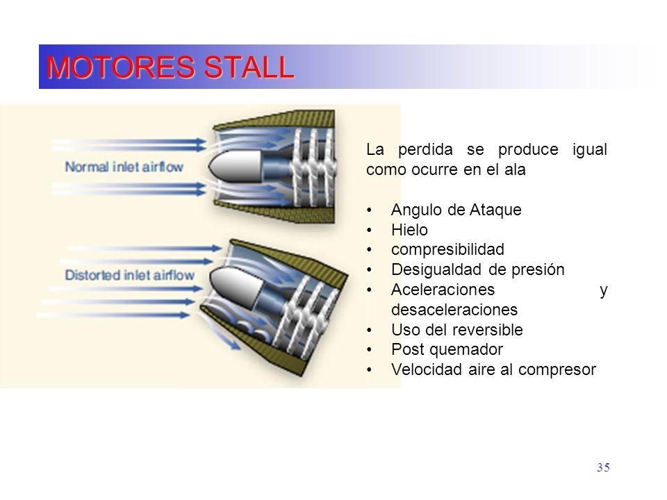 MOTORES STALL 35 La perdida se produce igual como ocurre en el ala Angulo de Ataque Hielo compresibilidad Desigualdad de presión Aceleraciones y desac