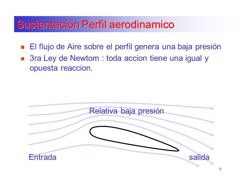 5 Sustentación Perfil aerodinamico n El flujo de Aire sobre el perfil genera una baja presión n 3ra Ley de Newtom : toda accion tiene una igual y opue