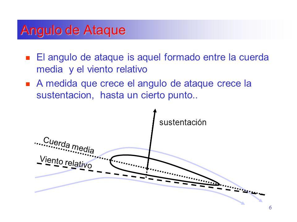 6 Angulo de Ataque Cuerda media Viento relativo n El angulo de ataque is aquel formado entre la cuerda media y el viento relativo n A medida que crece