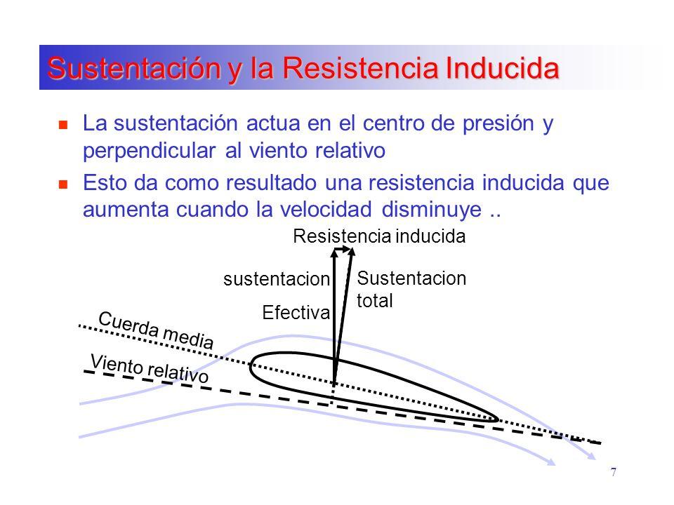 7 Sustentación y la Resistencia Inducida n La sustentación actua en el centro de presión y perpendicular al viento relativo n Esto da como resultado u