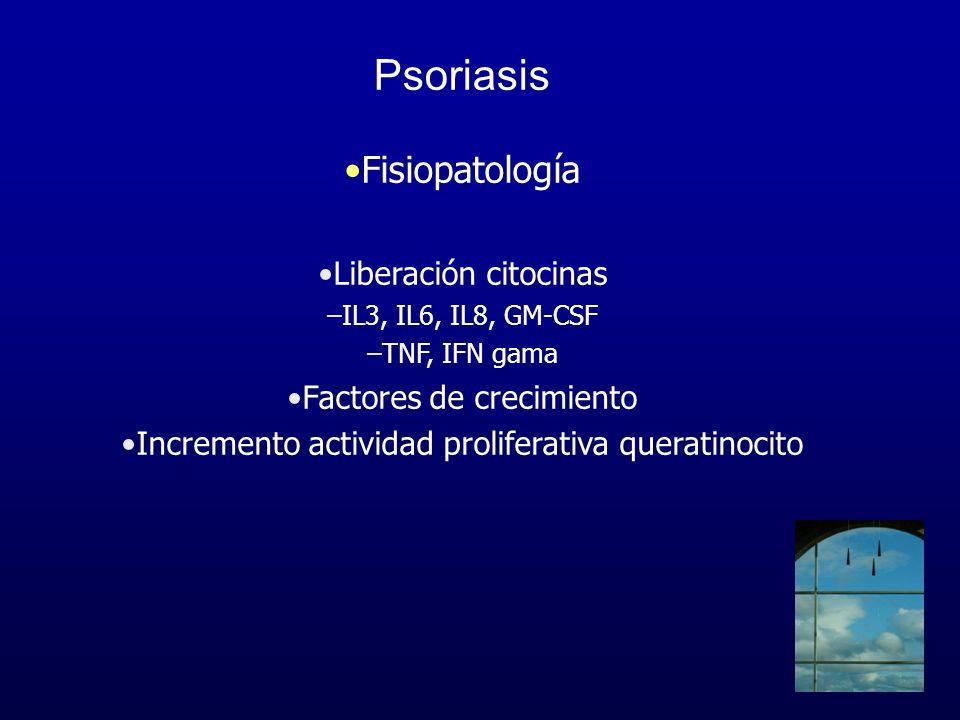 Psoriasis Fisiopatología Liberación citocinas –IL3, IL6, IL8, GM-CSF –TNF, IFN gama Factores de crecimiento Incremento actividad proliferativa querati