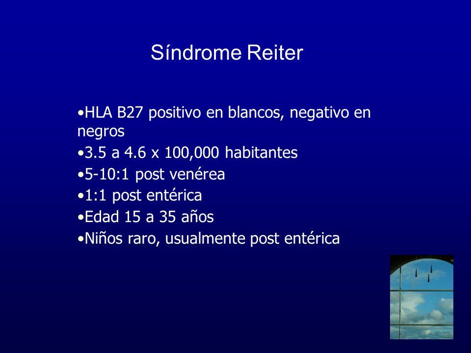 Síndrome Reiter HLA B27 positivo en blancos, negativo en negros 3.5 a 4.6 x 100,000 habitantes 5-10:1 post venérea 1:1 post entérica Edad 15 a 35 años