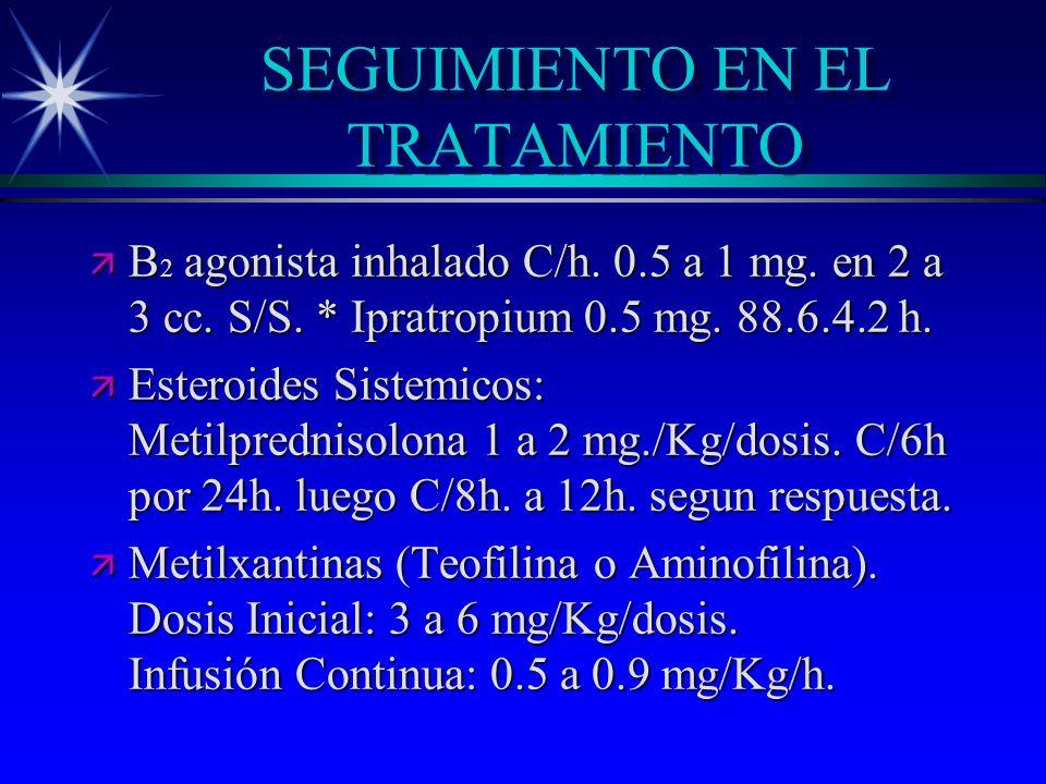 SEGUIMIENTO EN EL TRATAMIENTO ä B 2 agonista inhalado C/h. 0.5 a 1 mg. en 2 a 3 cc. S/S. * Ipratropium 0.5 mg. 88.6.4.2 h. ä Esteroides Sistemicos: Me