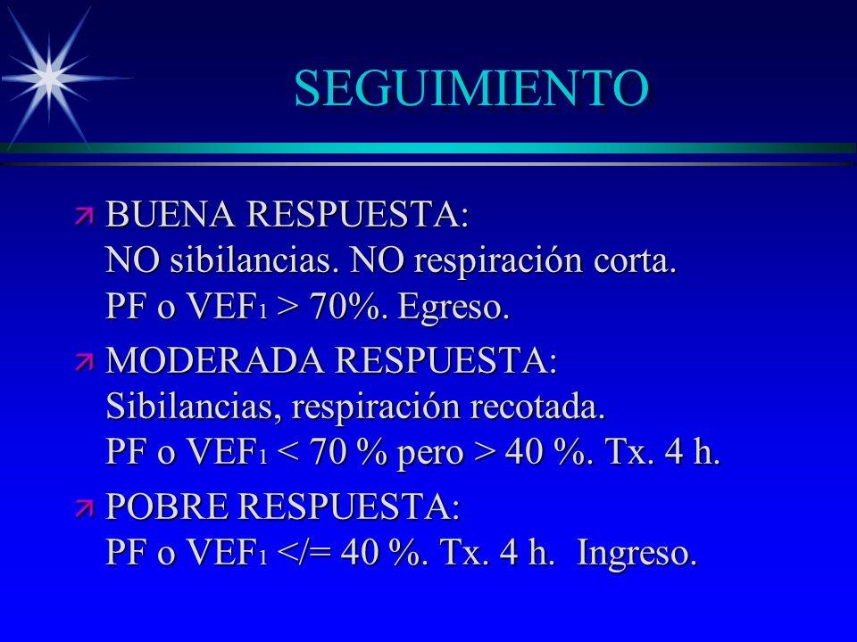 SEGUIMIENTO ä BUENA RESPUESTA: NO sibilancias. NO respiración corta. PF o VEF 1 > 70%. Egreso. ä MODERADA RESPUESTA: Sibilancias, respiración recotada