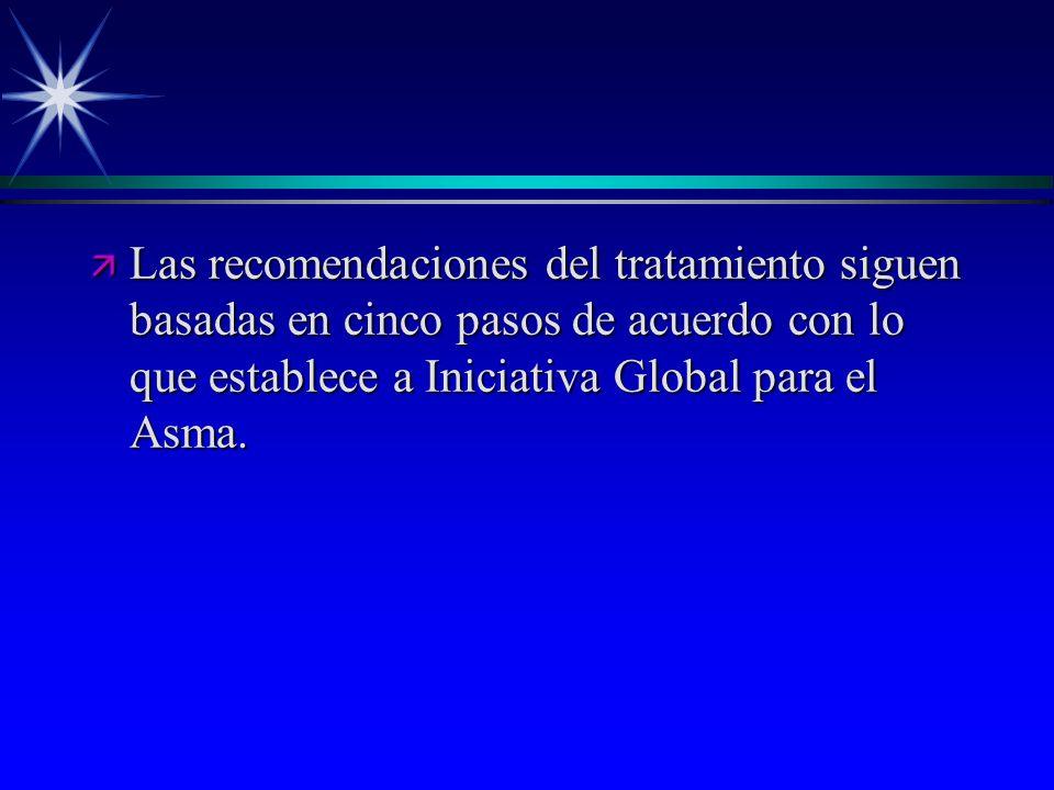 ä Las recomendaciones del tratamiento siguen basadas en cinco pasos de acuerdo con lo que establece a Iniciativa Global para el Asma.