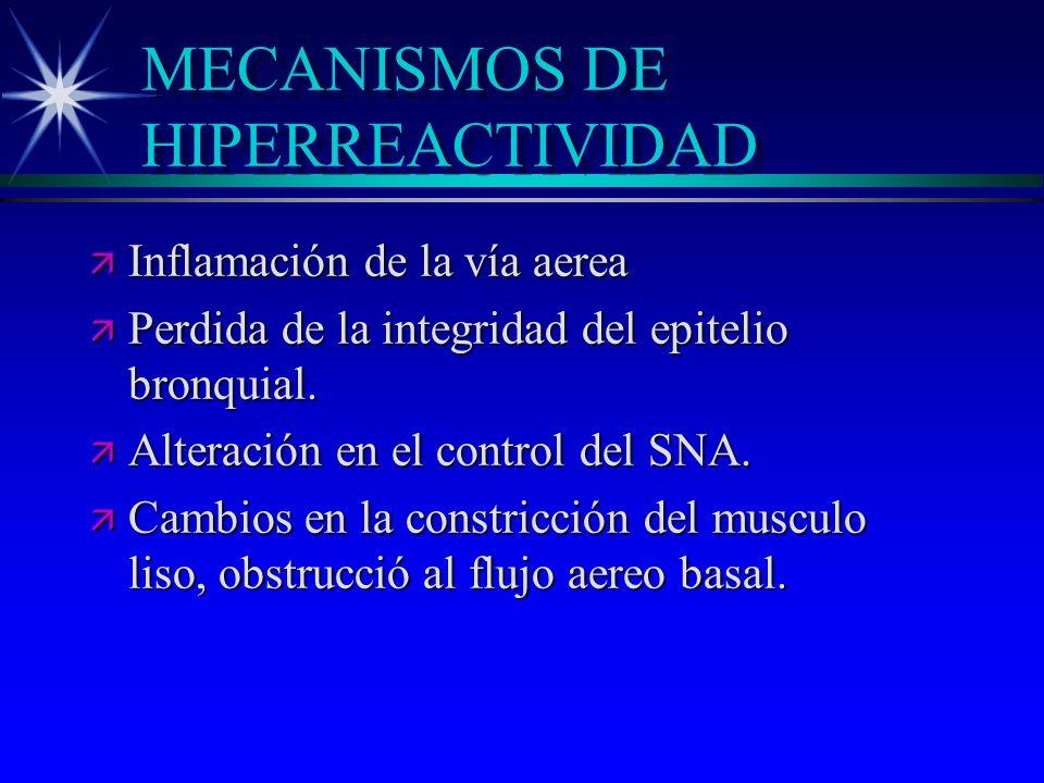 MECANISMOS DE HIPERREACTIVIDAD ä Inflamación de la vía aerea ä Perdida de la integridad del epitelio bronquial. ä Alteración en el control del SNA. ä