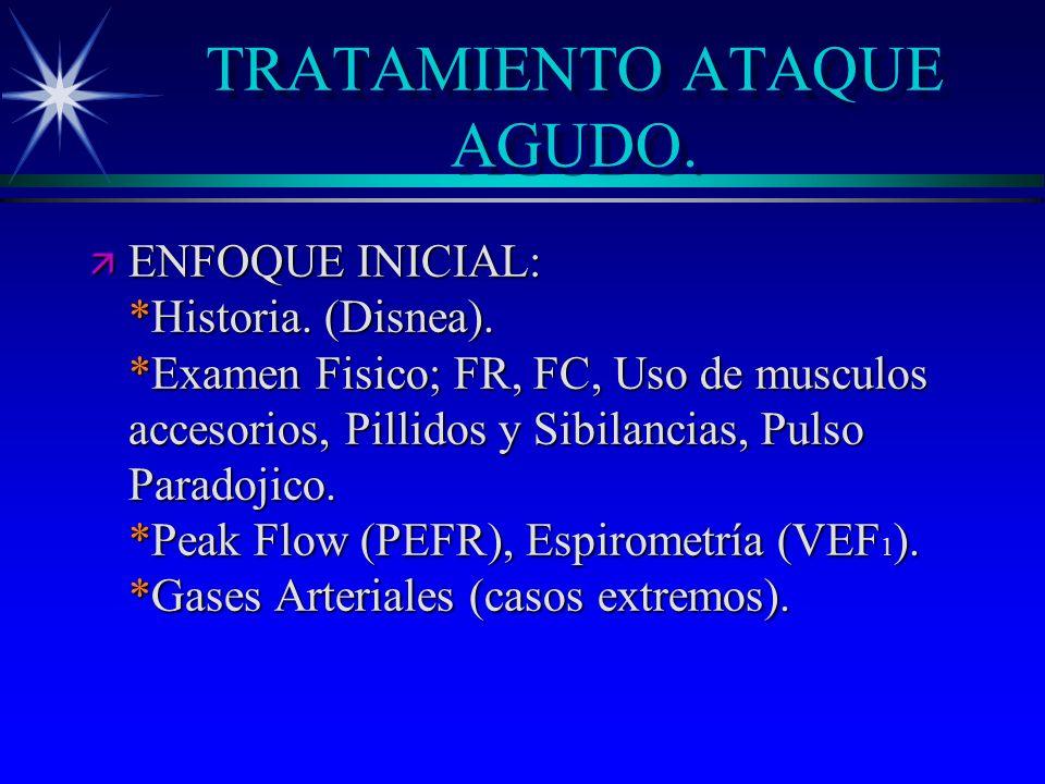 TRATAMIENTO ATAQUE AGUDO. ä ENFOQUE INICIAL: *Historia. (Disnea). *Examen Fisico; FR, FC, Uso de musculos accesorios, Pillidos y Sibilancias, Pulso Pa