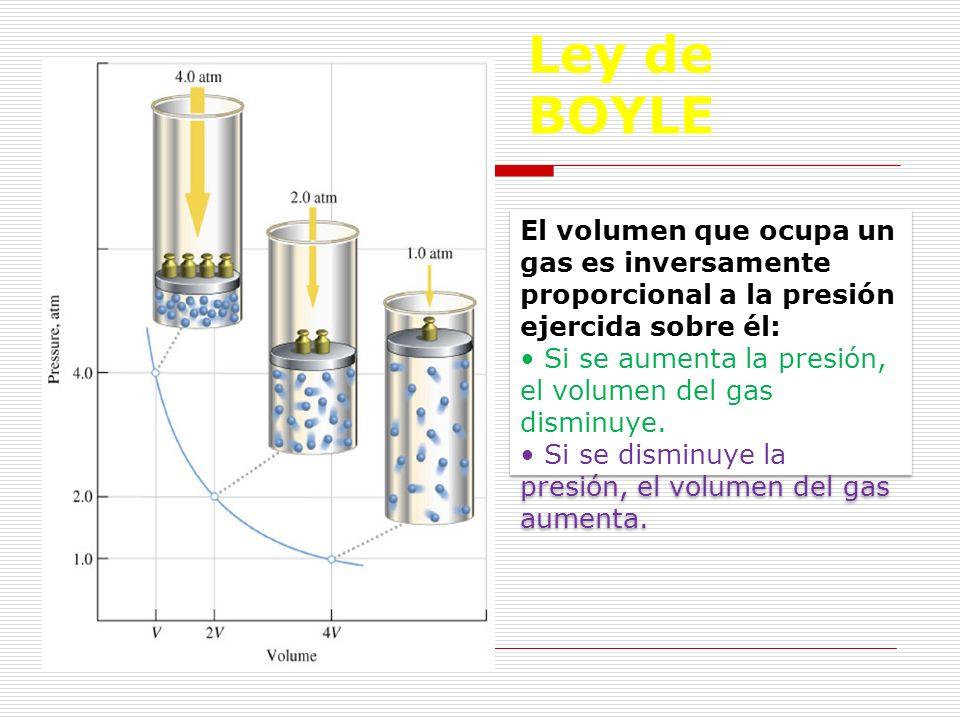 Ley de BOYLE El volumen que ocupa un gas es inversamente proporcional a la presión ejercida sobre él: Si se aumenta la presión, el volumen del gas dis