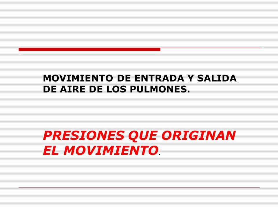 MOVIMIENTO DE ENTRADA Y SALIDA DE AIRE DE LOS PULMONES. PRESIONES QUE ORIGINAN EL MOVIMIENTO.