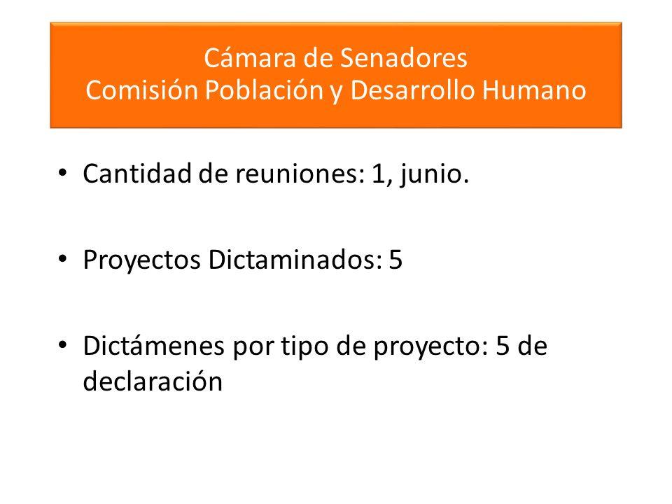 Cámara de Senadores Comisión Población y Desarrollo Humano Cantidad de reuniones: 1, junio.