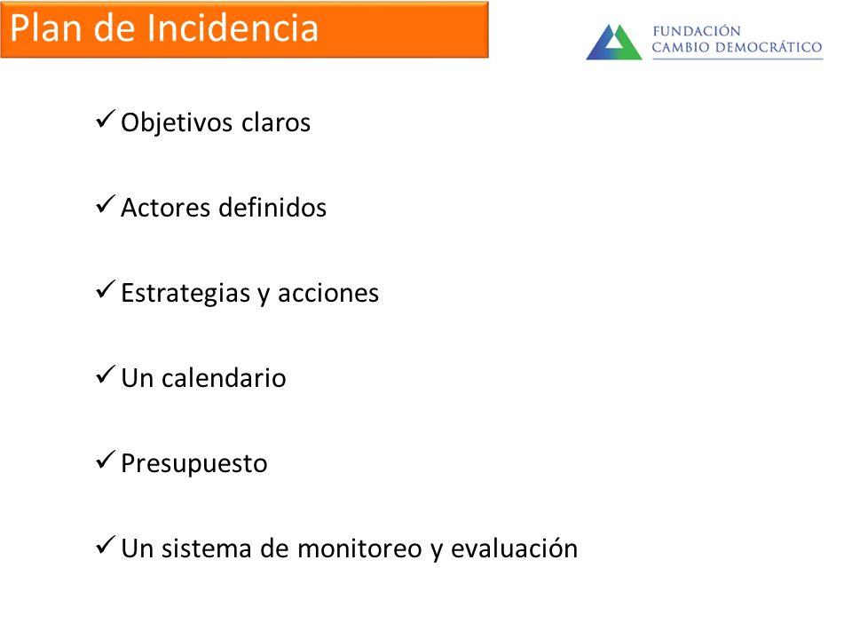 Objetivos claros Actores definidos Estrategias y acciones Un calendario Presupuesto Un sistema de monitoreo y evaluación Plan de Incidencia