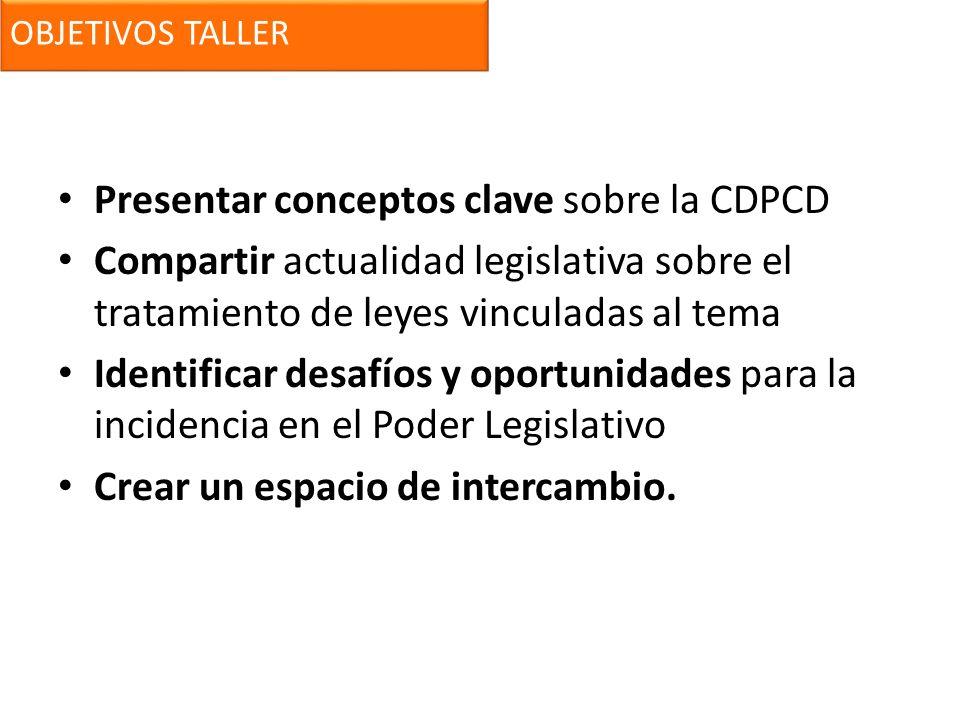 OBJETIVOS TALLER Presentar conceptos clave sobre la CDPCD Compartir actualidad legislativa sobre el tratamiento de leyes vinculadas al tema Identificar desafíos y oportunidades para la incidencia en el Poder Legislativo Crear un espacio de intercambio.