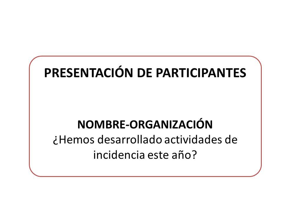PRESENTACIÓN DE PARTICIPANTES NOMBRE-ORGANIZACIÓN ¿Hemos desarrollado actividades de incidencia este año?