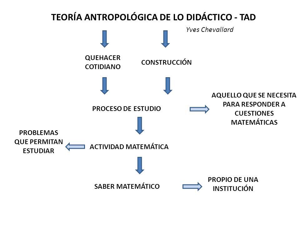 TEORÍA ANTROPOLÓGICA DE LO DIDÁCTICO - TAD QUEHACER COTIDIANO CONSTRUCCIÓN SABER MATEMÁTICO PROCESO DE ESTUDIO ACTIVIDAD MATEMÁTICA AQUELLO QUE SE NEC