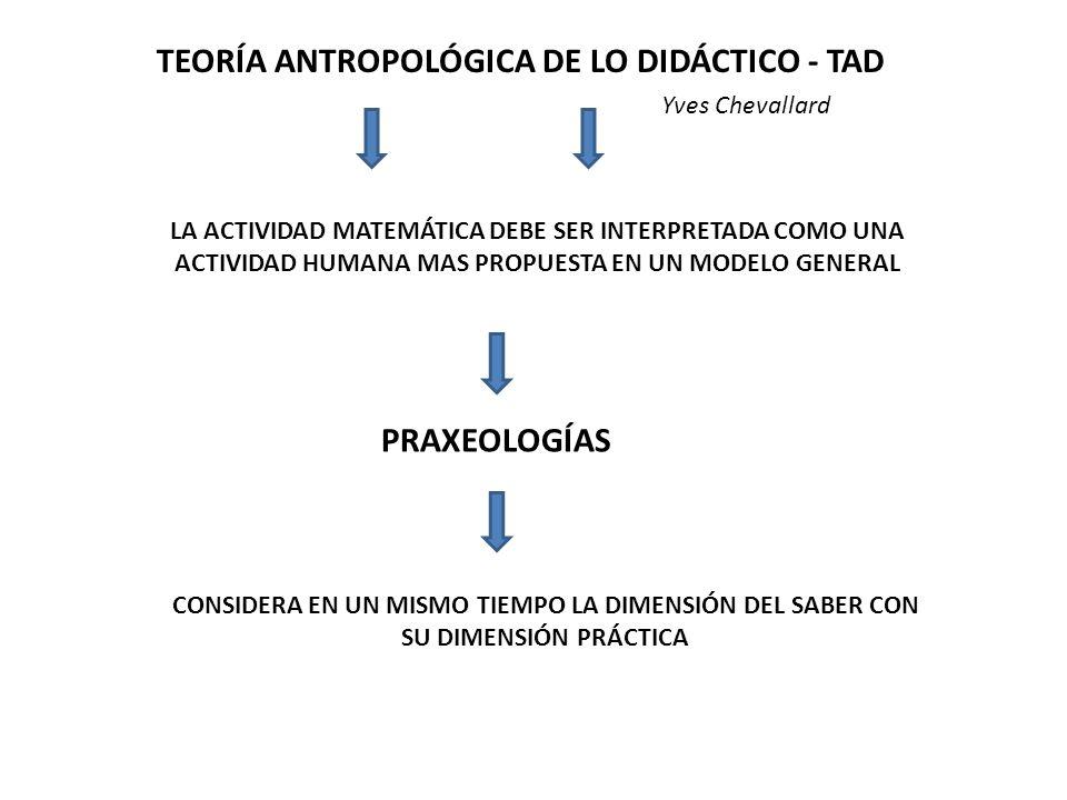 TEORÍA ANTROPOLÓGICA DE LO DIDÁCTICO - TAD LA ACTIVIDAD MATEMÁTICA DEBE SER INTERPRETADA COMO UNA ACTIVIDAD HUMANA MAS PROPUESTA EN UN MODELO GENERAL