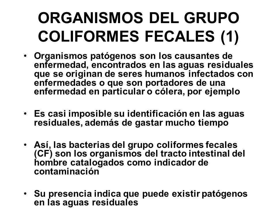 ORGANISMOS DEL GRUPO COLIFORMES FECALES (1) Organismos patógenos son los causantes de enfermedad, encontrados en las aguas residuales que se originan