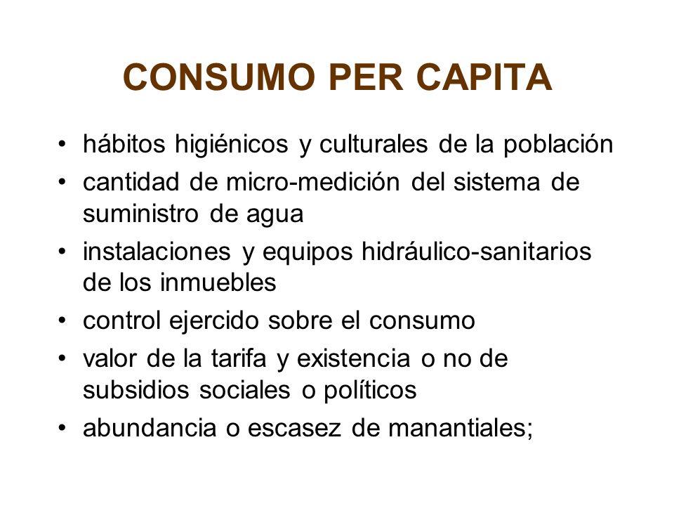 CONSUMO PER CAPITA hábitos higiénicos y culturales de la población cantidad de micro-medición del sistema de suministro de agua instalaciones y equipo