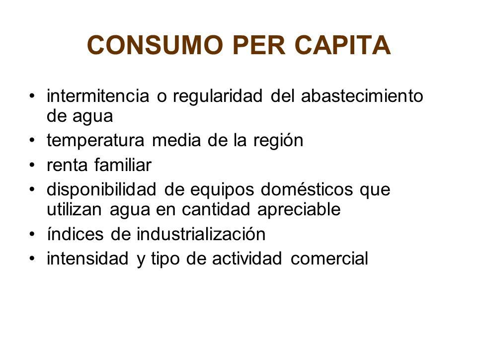 CONSUMO PER CAPITA intermitencia o regularidad del abastecimiento de agua temperatura media de la región renta familiar disponibilidad de equipos domé