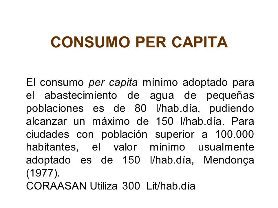 CONSUMO PER CAPITA El consumo per capita mínimo adoptado para el abastecimiento de agua de pequeñas poblaciones es de 80 l/hab.día, pudiendo alcanzar