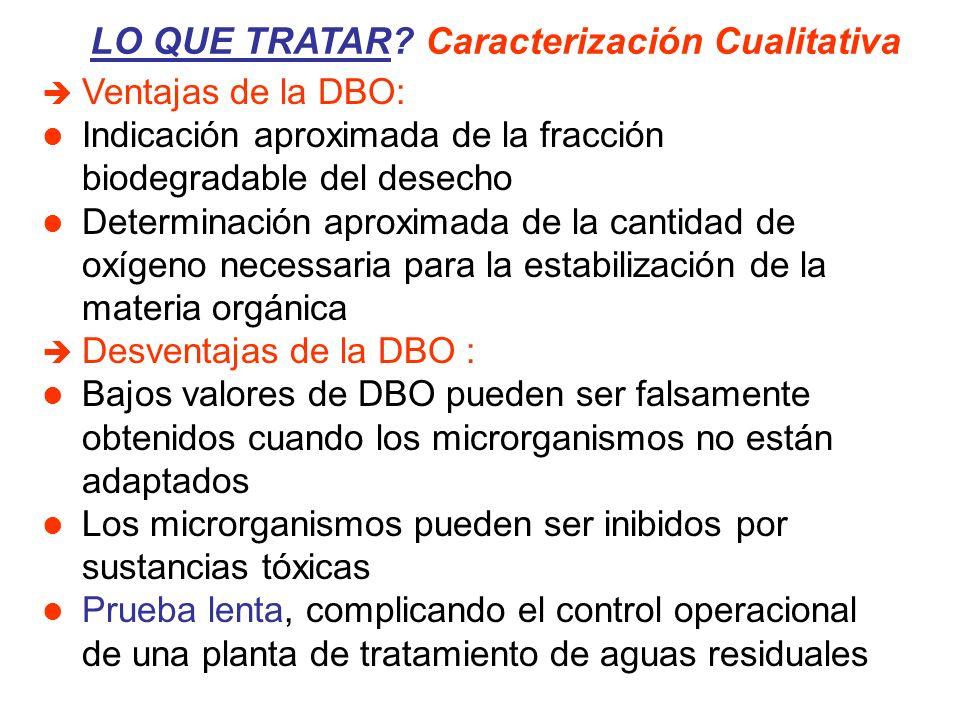 LO QUE TRATAR? Caracterización Cualitativa Ventajas de la DBO: Indicación aproximada de la fracción biodegradable del desecho Determinación aproximada