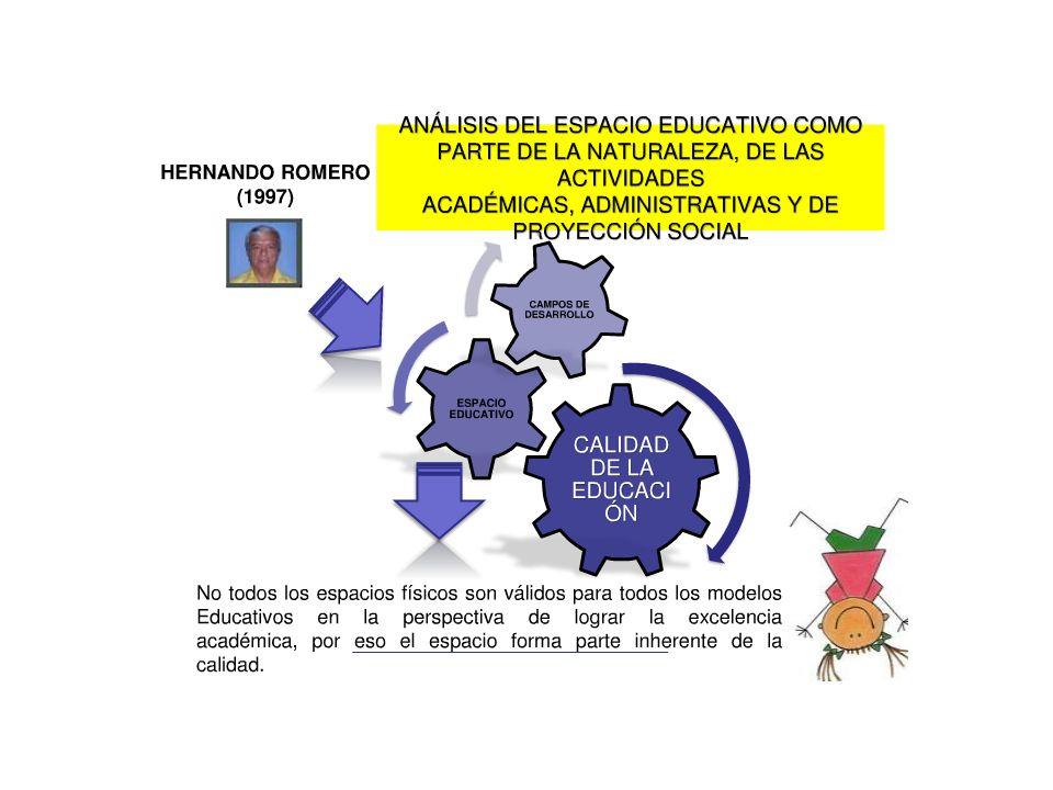 c) MATERIALES DE APRENDIZAJE Y ENVASES PARA MATERIALES son las partes del entorno ya dispuesto que mayores posibilidades ofrecen de ser reunidos, construidos o montados por los profesores.