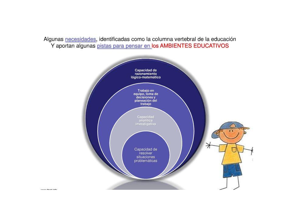 El entorno como instrumento El entorno de aprendizaje puede ser poderoso instrumento docente a disposición del profesor o puede constituir una influencia no dirigida, tanto sobre las conductas de los profesores, como sobre las de los niños.