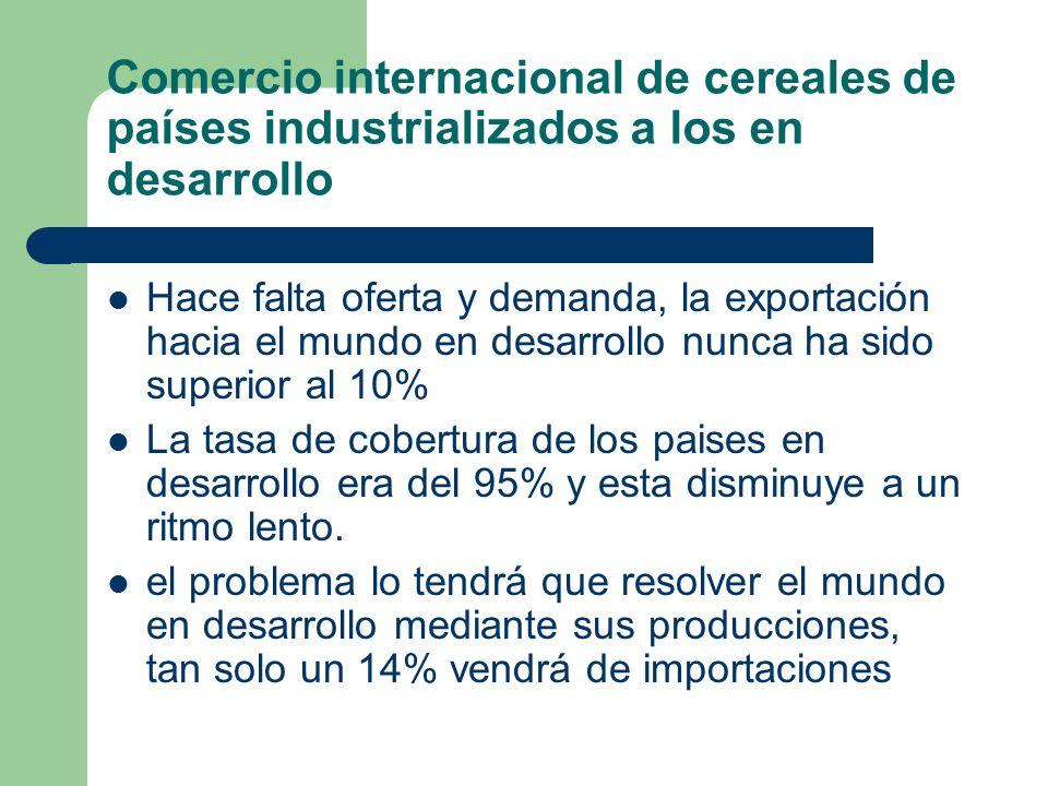 Comercio internacional de cereales de países industrializados a los en desarrollo Hace falta oferta y demanda, la exportación hacia el mundo en desarr