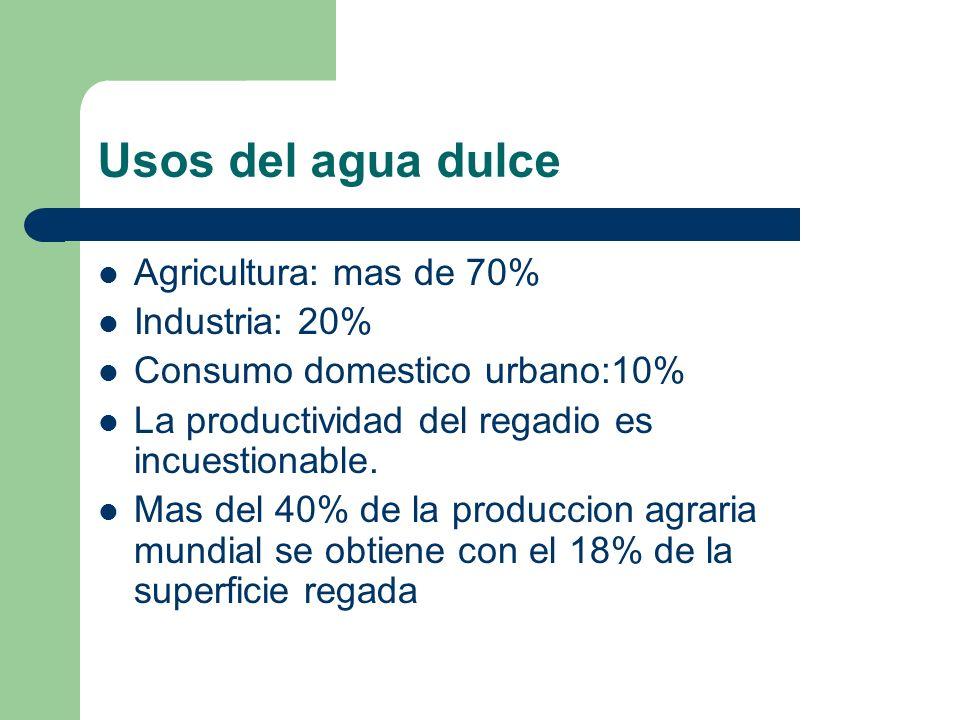 Usos del agua dulce Agricultura: mas de 70% Industria: 20% Consumo domestico urbano:10% La productividad del regadio es incuestionable. Mas del 40% de