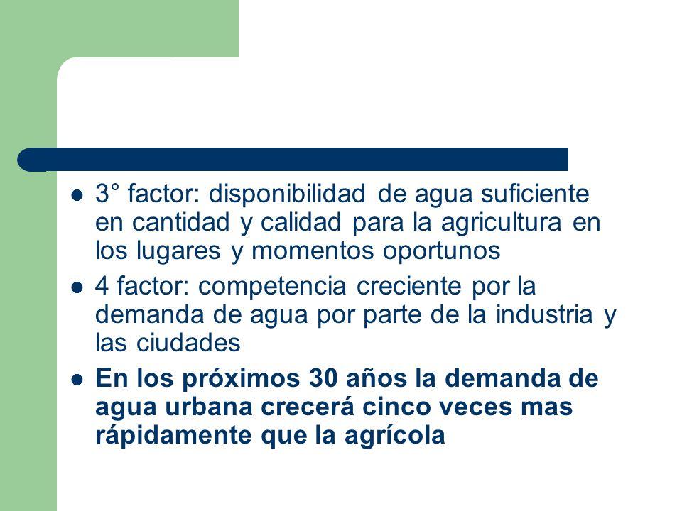 3° factor: disponibilidad de agua suficiente en cantidad y calidad para la agricultura en los lugares y momentos oportunos 4 factor: competencia creci
