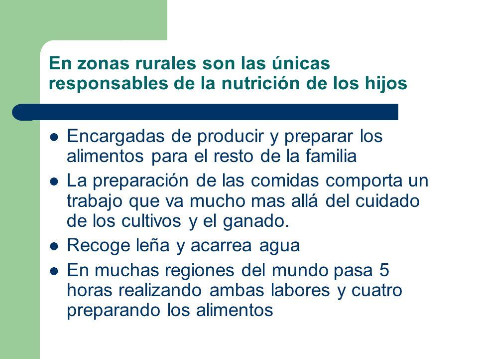 En zonas rurales son las únicas responsables de la nutrición de los hijos Encargadas de producir y preparar los alimentos para el resto de la familia