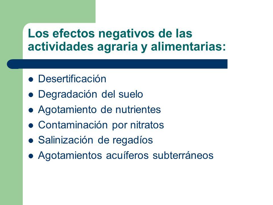 Los efectos negativos de las actividades agraria y alimentarias: Desertificación Degradación del suelo Agotamiento de nutrientes Contaminación por nit