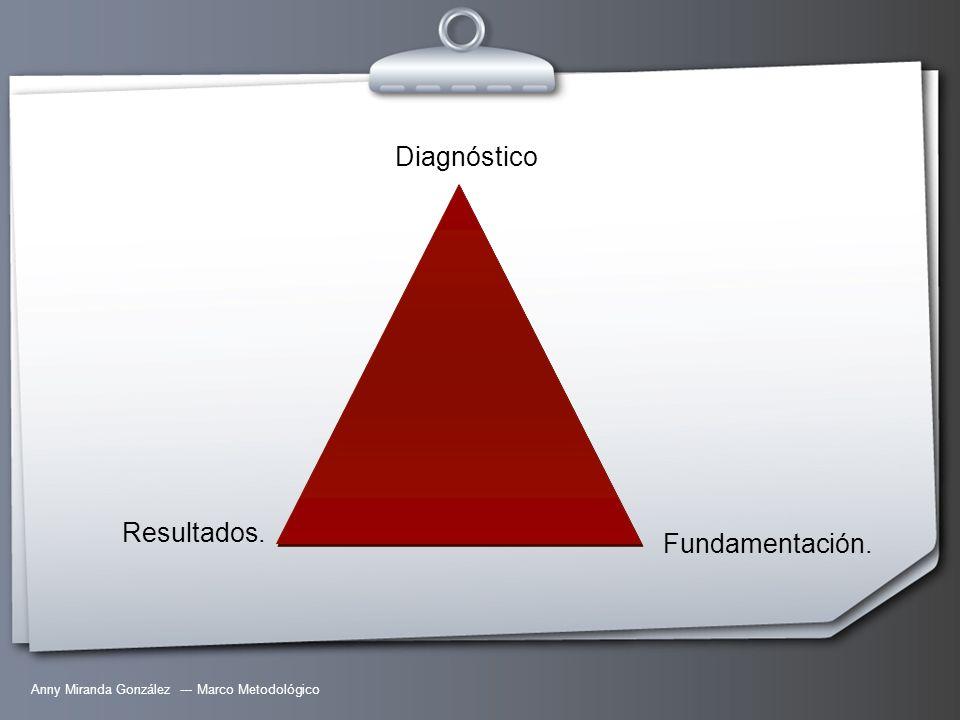 Anny Miranda González --- Marco Metodológico Diagnóstico Resultados. Fundamentación.